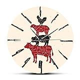 xinxin Reloj de Pared Cuchillos de Cocina Carnicería para Chef Cocinero Carne de Res Cordero Cerdo Pollo Cortes de Carne Diagramas para Meatman Reloj Reloj de Pared