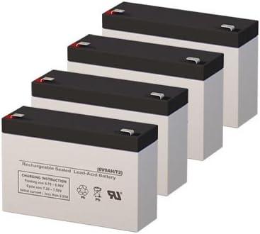 APC SUA750RM1U UPS Replacement Batteries - Set of 4