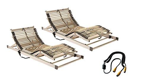 Komfort-Set 160 x 200 cm bestehend aus: 2 x Motorlattenrost Techno-Flex elektrisch verstellbar in 80 x 200 cm inklusive Synchonsteuerung – SOFORT LIEFERBAR