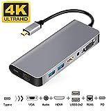 WU-MINGLU USB C Ethernet HDMI Adapter Samsung Dex...
