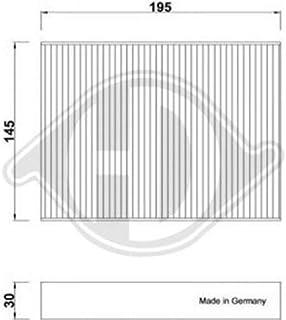 Suchergebnis Auf Für Citroen C1 Innenraumluftfilter Luftfilter Auto Motorrad