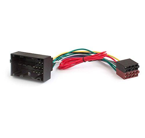 mächtig ISO-Funkadapter für ALFA Mito, Citroen Jumper, FIAT Duacto, 500, 500L, Jeep Grand Cherokee,…