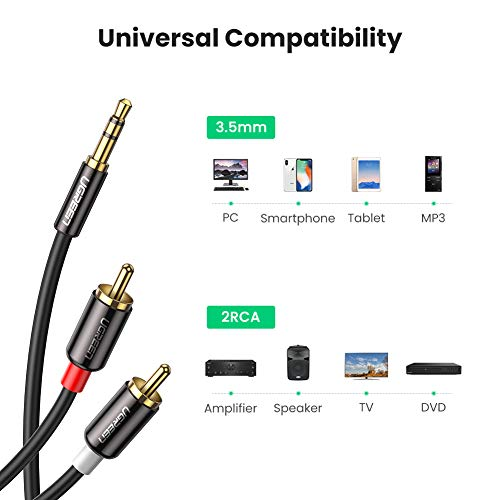 UGREEN 3.5mm to 2RCA Audio Auxiliary Adapter Stereo Splitter Cable AUX RCA Y Cord for Smartphone Speakers Tablet HDTV MP3 Player(6ft)