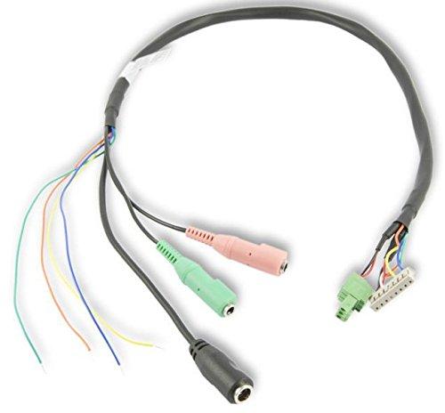 ALLNET IP-CAM 180GRAD 5MP MEGAPIXEL KAMERA ALL2285 POE