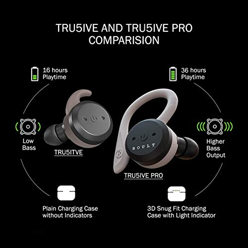 Boult Audio AirBass Tru5ive Pro True Wireless Earbuds with Fast Charging & 36 Hours Total Playtime, IPX7 Waterproof and Qualcomm Chipset with Auto Pairing