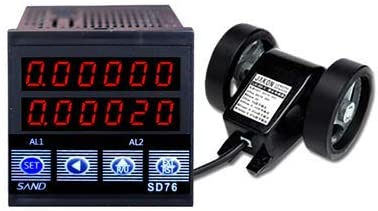 Digital Length Meter Counter line with Indianapolis Mall Speed Omaha Mall Disp