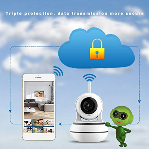 Best Deals! 960P WiFi Pan/Tilt Angle IP Network 3.6mm Lens Security HD Camera Intelligent Home Alert...