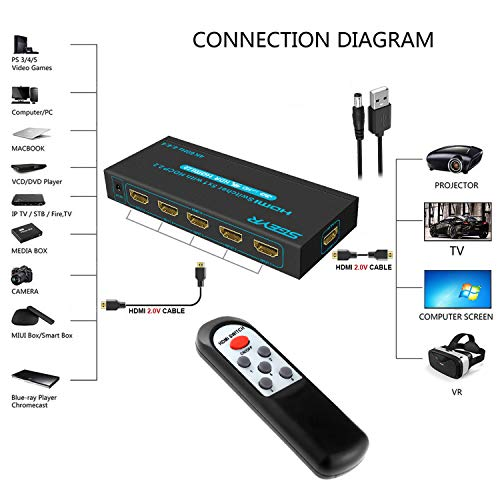 SGEYR 4K@60Hz 5x1 HDMI Switch HDMI Selector Switch 5 Port HDR IR Remote 4K HDMI Selector Box 5 in 1 Out Auto Switch HDMI Switcher 2.0 HDCP 2.2,Full HD/3D Compatible with //DVD///Projector