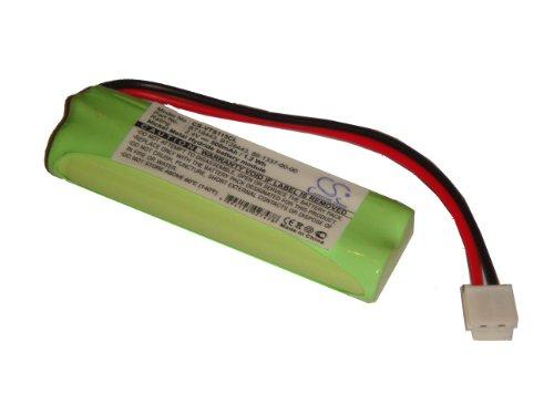 vhbw Akku 500mAh passend für Festnetz V-Tech LS6115 89133700, 8913370000, BT-18443, BT-28443 V-Tech 89-1337-00-00, BT18443, BT28443, CPH-518D.
