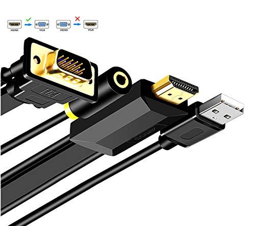 cables hdmi a vga fabricante AIMOS