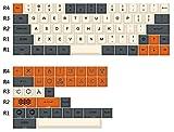 Cherry Profile Dye Sub Carbon PBT Full Keyset for MX Mechanical Keyboard GK64 XD64 Tada68 Minila (64 Add Supplement)