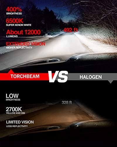 Torchbeam LED Headlight Bulbs