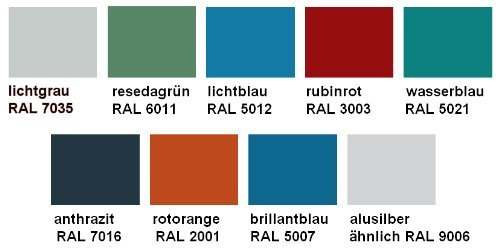 Manuflex Arbeits-Grundtisch UNIVERSAL Standard mit Melaminplatte, BxTxH = 1250x800x760-870 mm - 3