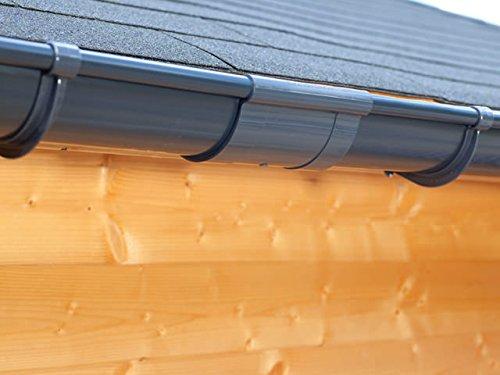Dachrinnen/Regenrinnen Set | Pultdach (1 Dachseite) | Extra100 | in 4 Farben! (Verlängerungsset 175 cm, Anthrazit)