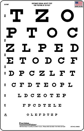 Snellen Translucent Distance Vision Eye Test Chart Buy Online In Cayman Islands Precision Vision Products In Cayman Islands See Prices Reviews And Free Delivery Over Ci 60 Desertcart