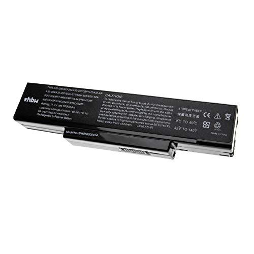 vhbw batteria sostituisce MSI M660-NBAT-6S91-0300240-CE1,M660BAT-6,M660NBAT-6,S91-030024X-CE1 compatibile con Notebook (5200mAh,11.1V,Li-Polymer,nero)
