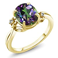 Gem Stone King 2.73カラット 天然石 ミスティッククォーツ (グリーン) 指輪 リング レディース 天然 ダイヤモンド シルバー925 イエローゴールドコーティング