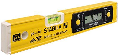 Stabila Meßgeräte Gustav Ullrich GmbH -  STABILA