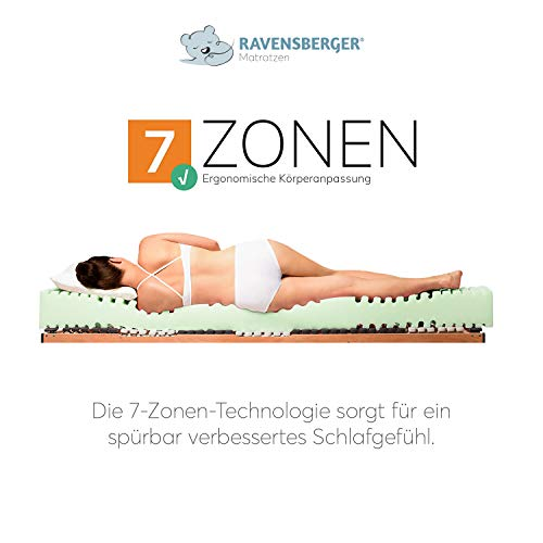 Ravensberger Orthopädische - 3