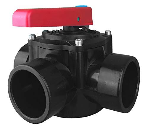 well2wellness® PVC 3-Wege Zylinderhahn Drehscheibenventil 50mm