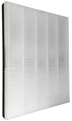 Comedes HEPA-Filter passend für Philips HU5930/10 und HU5931/10 Luftwäscher Luftreiniger | einsetzbar statt Philips FY1114/10 NanoProtect