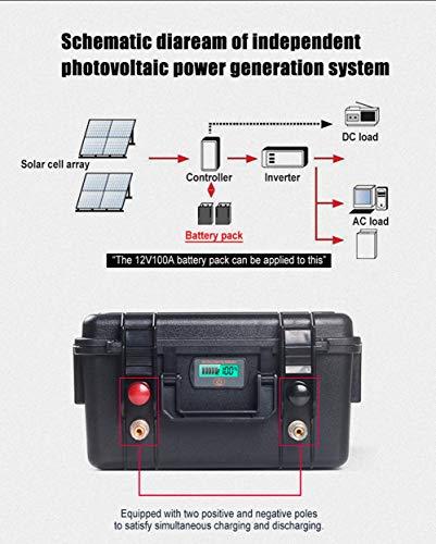 Lithiumbatterie kann auch mit Solarenergie aufgeladen werden