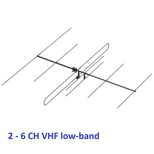 Outdoor TV Antenna Omega-PRO Full Size VHF Low Band, 65+ Mile Range, Directional, Attic, All-Weather Mounting Hardware