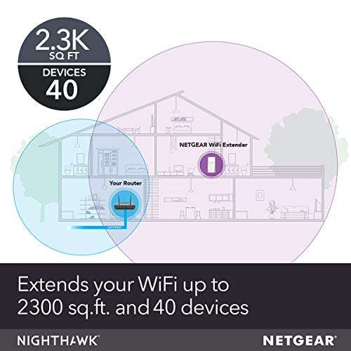 NETGEAR Extensor de rango de malla WiFi EX7300 – Cobertura de hasta 2000 pies cuadrados y 35 dispositivos con amplificador de señal inalámbrico de doble banda AC2200 y repetidor (hasta 2200 Mbps de velocidad), además de malla Smart Roaming