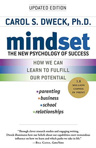 Top mindset growth for 2020