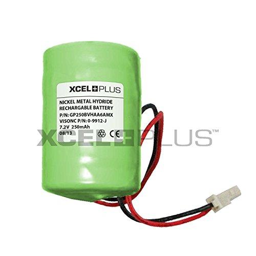 PowerMax Visonic MCS-700 MemoryCapital 0 A 9912-j sirena alarma 250 mAh