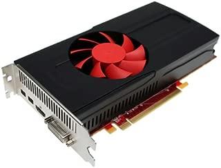 玄人志向 グラフィックボード AMD Radeon HD7770 1GB PCI-E RH7770-E1GHD