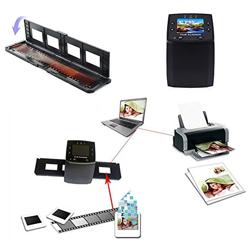 """Businda All-in-One High Resolution Film Scanner, Vibrant 2.4"""" LCD Screen Converts 35mm/135mm Films/Slides/Negatives to Digital JPG Photos Impressive Build-in Editing Softwar (Without Card)"""