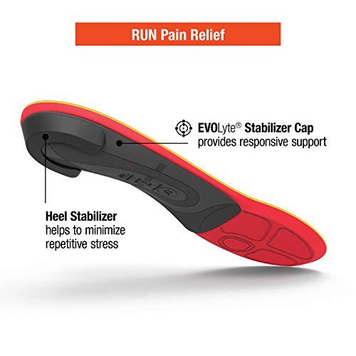 superfeet Men's Run Pain Relief Insole, Orange (Tangerine), F (UK 10-11.5)