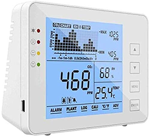 QINXI Co2 Meter Haushaltsalarme Co2 MessgeräT Kohlendioxid Detektor 0-5000 Ppm Co2 Detektor FüR Den Innenbereich Haushaltsluftdetektor Akustischer Alarm, GroßEr Bildschirm Air QualitäT Analyzer