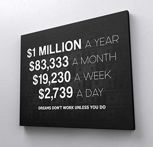 1 Million Dollars A Year Office Decor Wall Art Motivational Canvas Print Inspirational Success product image
