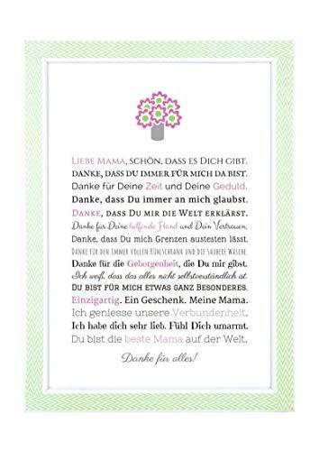 Geschenk für Mama - besondere Geschenkidee zum Muttertag, Geburtstag, Weihnachten - persönliches Bild für die Mutter, personalisiertes Bild, Kunstdruck