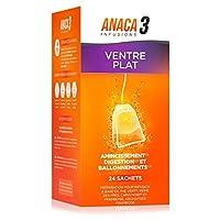 Anaca3 Infusion Ventre Plat