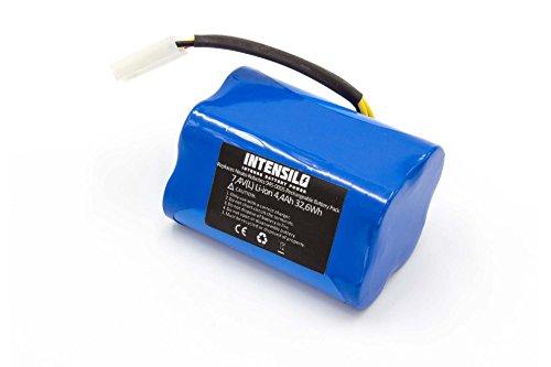 INTENSILO Batería Compatible con Vorwerk Kobold VR100, VX-1
