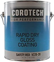 Gallon Rapid Dry Gloss Safety Red Alkyd Enamel