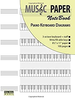 MUSIC PAPER NoteBook - Piano Keyboard Diagrams (The Piano)