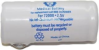 Titan Battery fits Welch Allyn 72000 60700 60713 70700 70710 70720 70750 71500