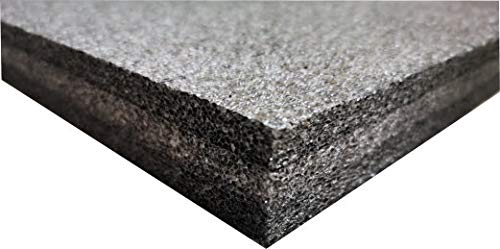 PE33 – Schaumstoff Platten 200x100cm (2cm)