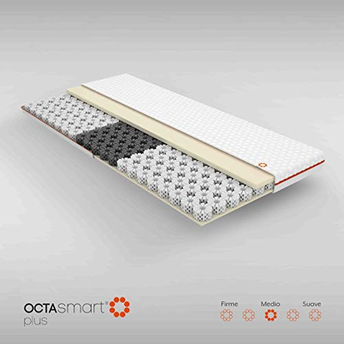 Octasmart Topper Medium Firmness (135_x_190_cm) 8 Times More Breathable Foam Reduces 3º Bed Temperature Comfort Cover Anti-Dust Mite