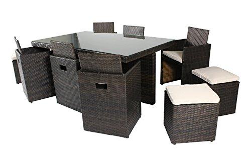 DCB GARDEN PVC-10-CH+ Encastrable 10p en résine tressée Plateau Verre – 1 Table + 6 fauteuils + 4 poufs Chocolat, 170x105x72 cm
