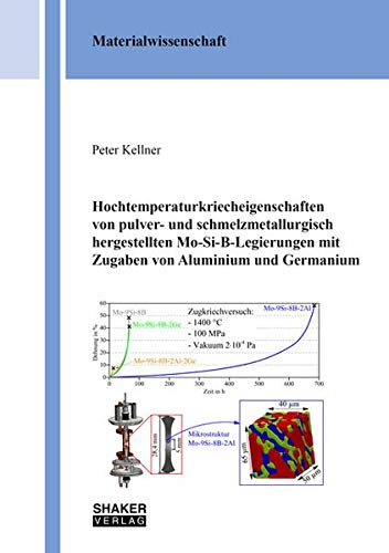 Hochtemperaturkriecheigenschaften von pulver- und schmelzmetallurgisch hergestellten Mo-Si-B-Legierungen mit Zugaben von Aluminium und Germanium (Berichte aus der Materialwissenschaft)