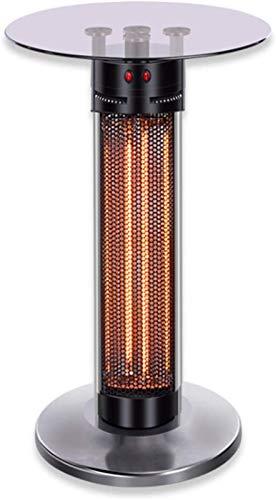 radiador 700w de la marca MHSHYSQ