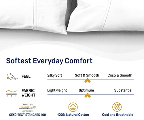 400 Thread Count 100% Cotton Pillow Cases