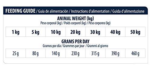 ADVANCE Urinary Trockenfutter Hund, 1-er Pack (1 x 3 kg) - 9