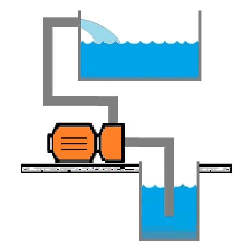 Bomba d'água - Calculadora