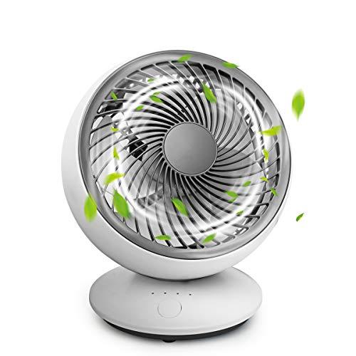 ACADGQ Ventilador de Escritorio,Mini Ventilador silencioso portátil Ventilador,Ventilador de Mesa con 3 Velocidades Montados En La Pared Ventilador para Coche, Oficina, Hogar, Viajes, Camping Blanco